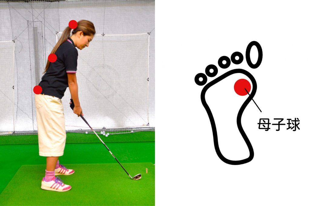 ゴルフ重心