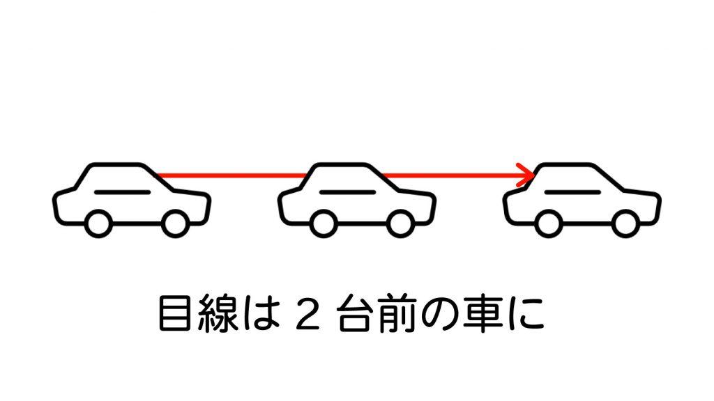 運転時の目線